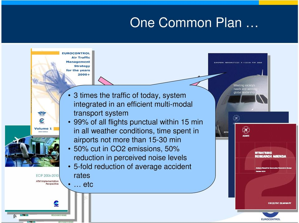 min in all weather conditions, time spent in airports not more than 15-30 min 50% cut in CO2