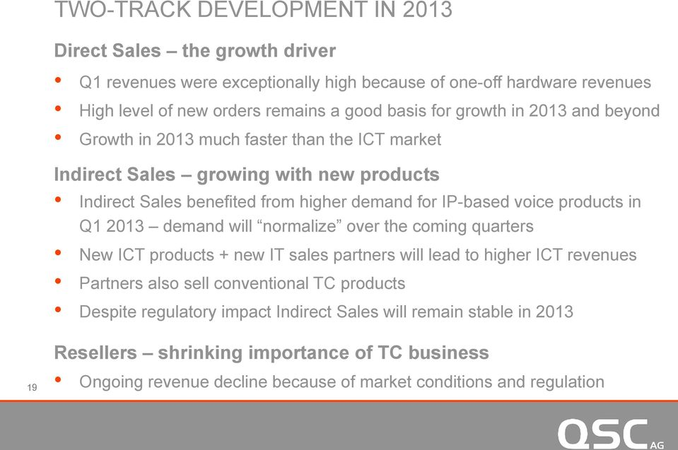 products in Q1 2013 demand will normalize over the coming quarters New ICT products + new IT sales partners will lead to higher ICT revenues Partners also sell conventional TC