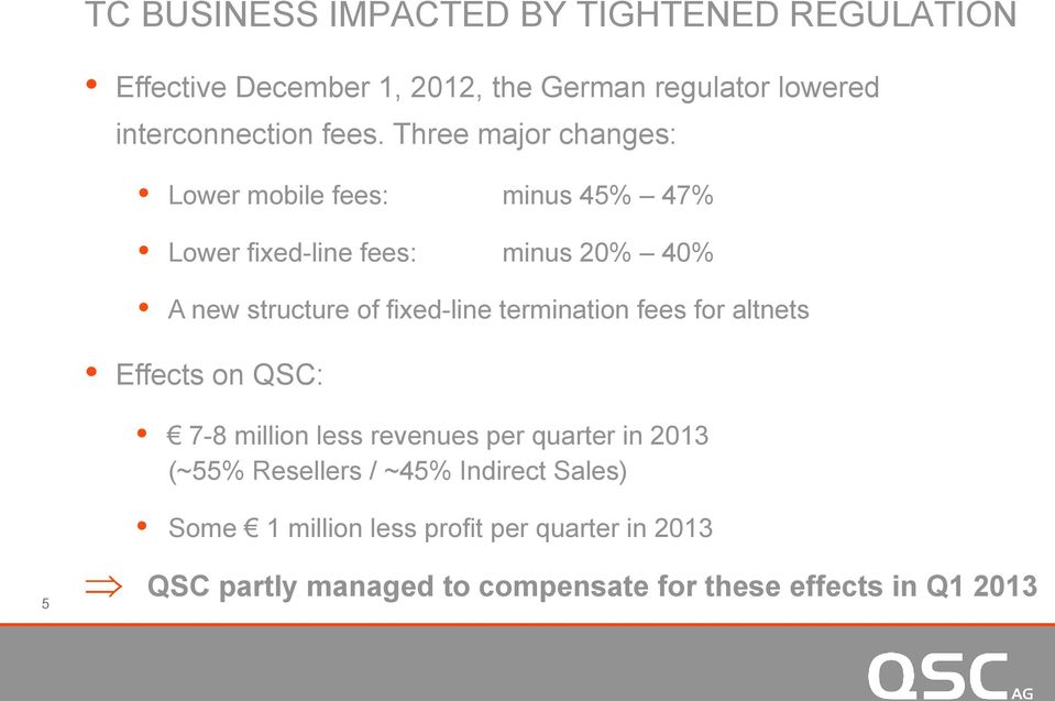 fixed-line termination fees for altnets Effects on QSC: 7-8 million less revenues per quarter in 2013 (~55% Resellers /