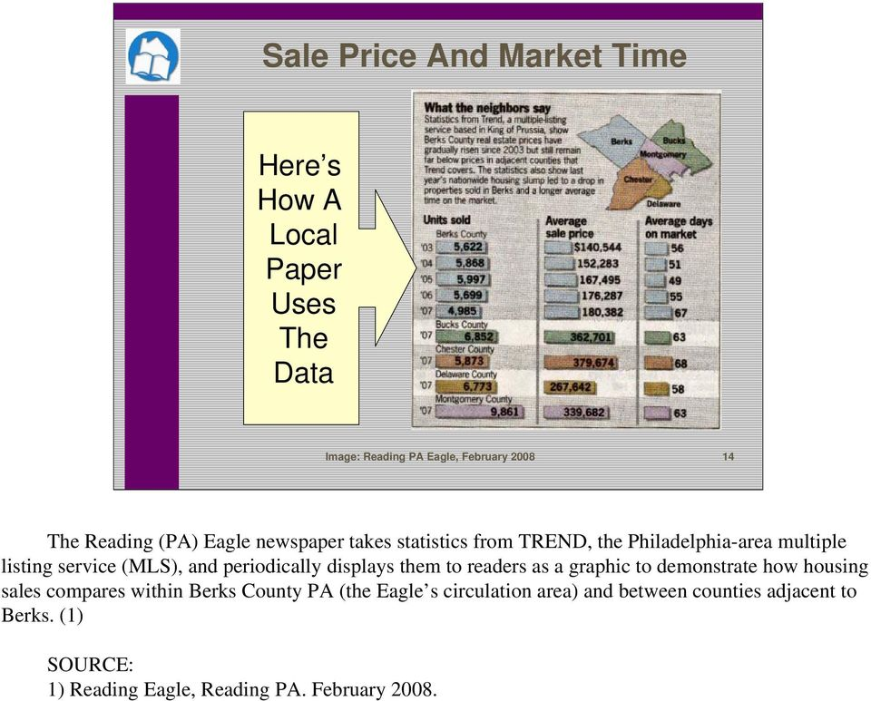 periodically displays them to readers as a graphic to demonstrate how housing sales compares within Berks County PA