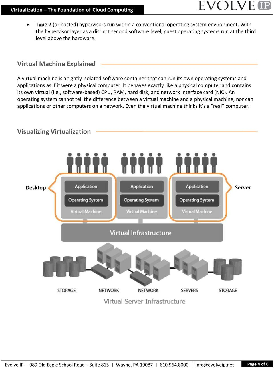 Virtual Machine Explained A virtual machine is a tightly isolated software container that can run its own operating systems and applications as if it were a physical computer.