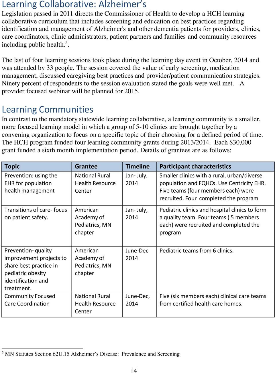 community resources including public health. 5. The last of four learning sessions took place during the learning day event in October, 2014 and was attended by 33 people.