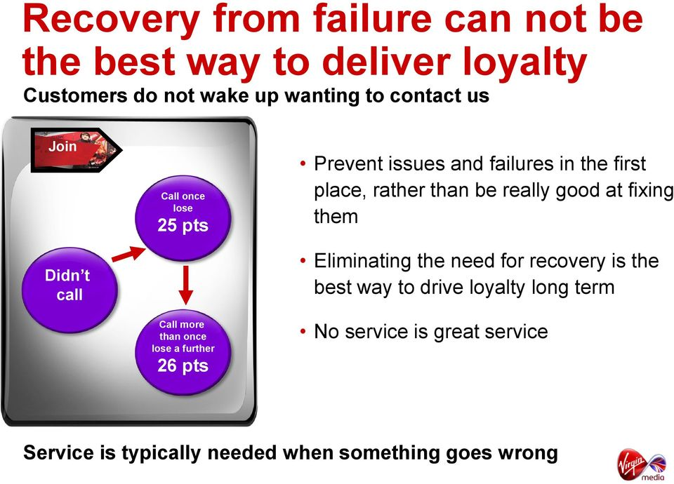 failures in the first place, rather than be really good at fixing them Eliminating the need for recovery is