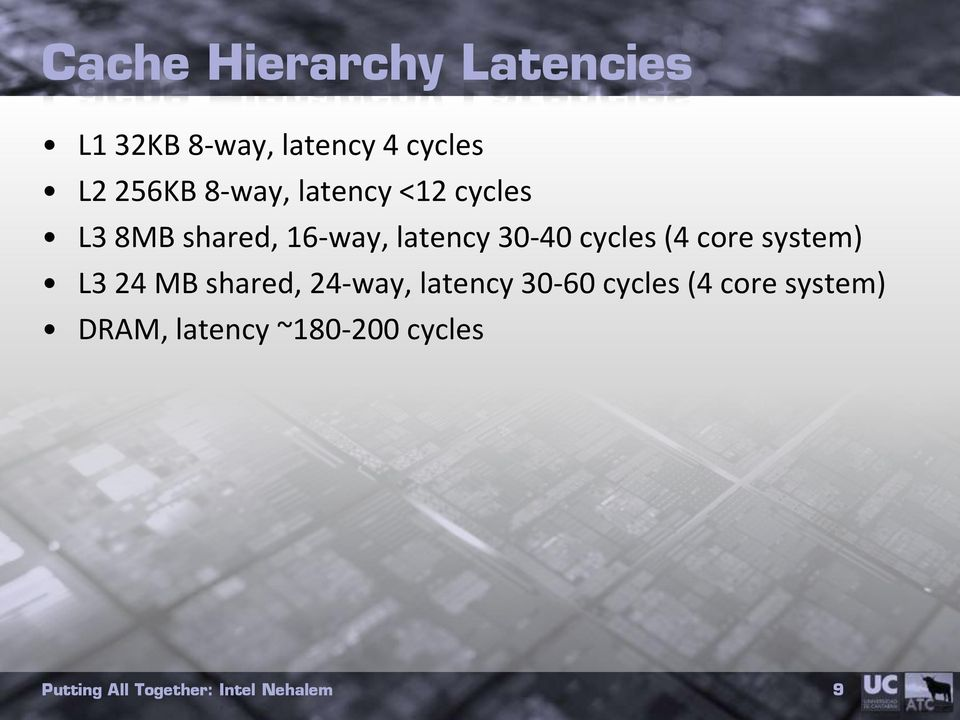 latency 30-40 cycles (4 core system) L3 24 MB shared, 24-way,