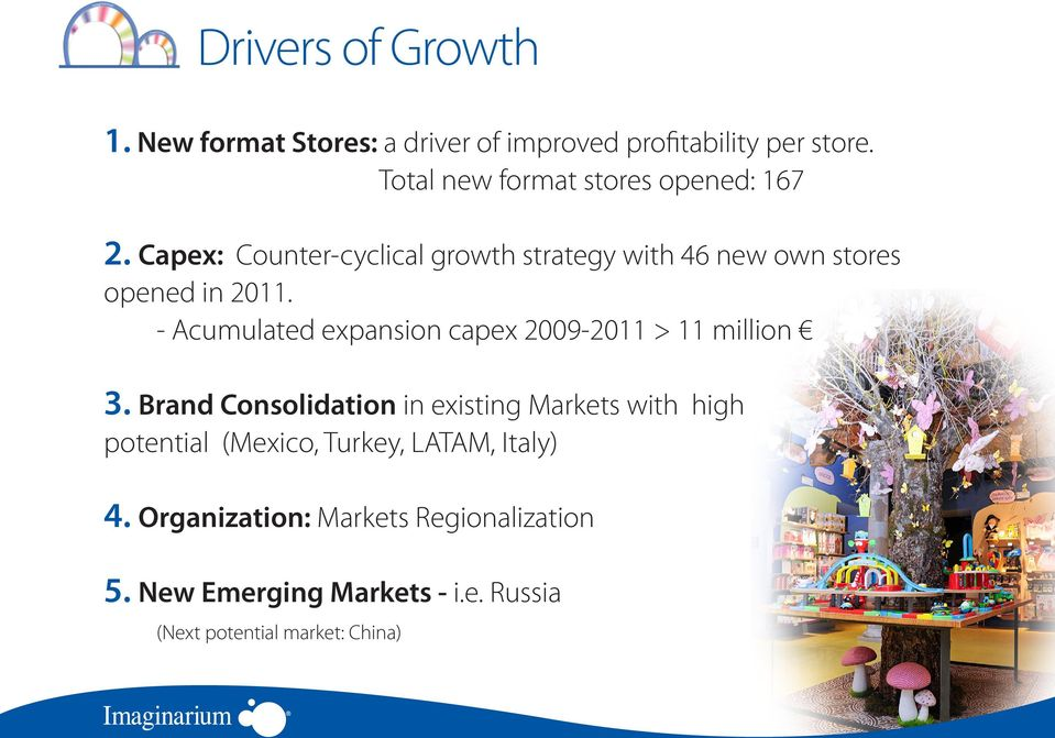 Capex: Counter-cyclical growth strategy with 46 new own stores opened in 2011.
