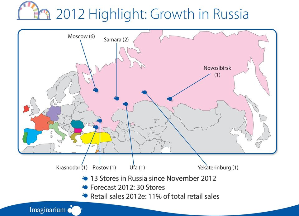 Yekaterinburg (1) 13 Stores in Russia since November 2012