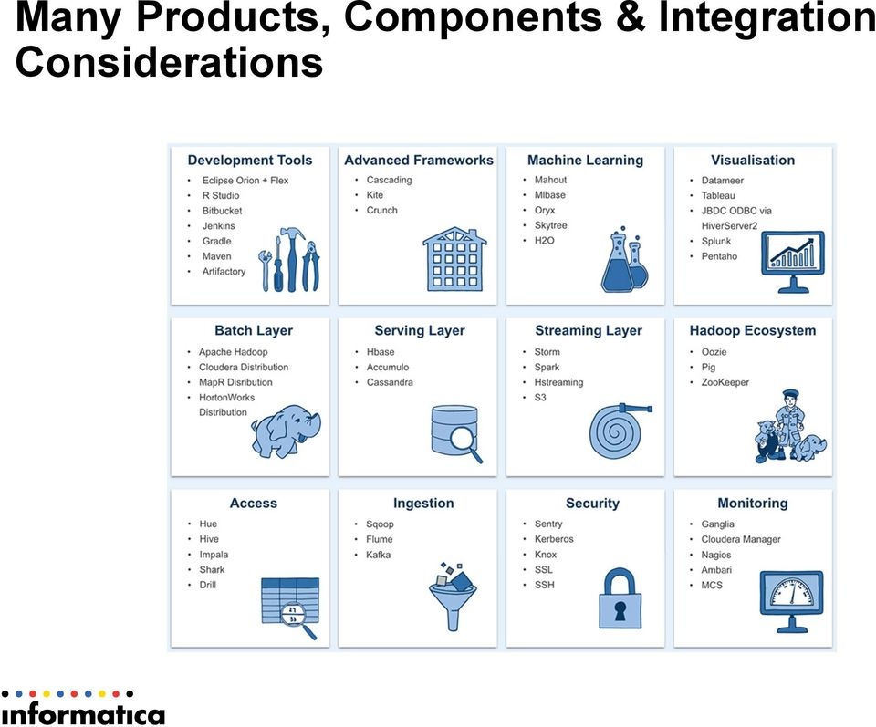 Components &
