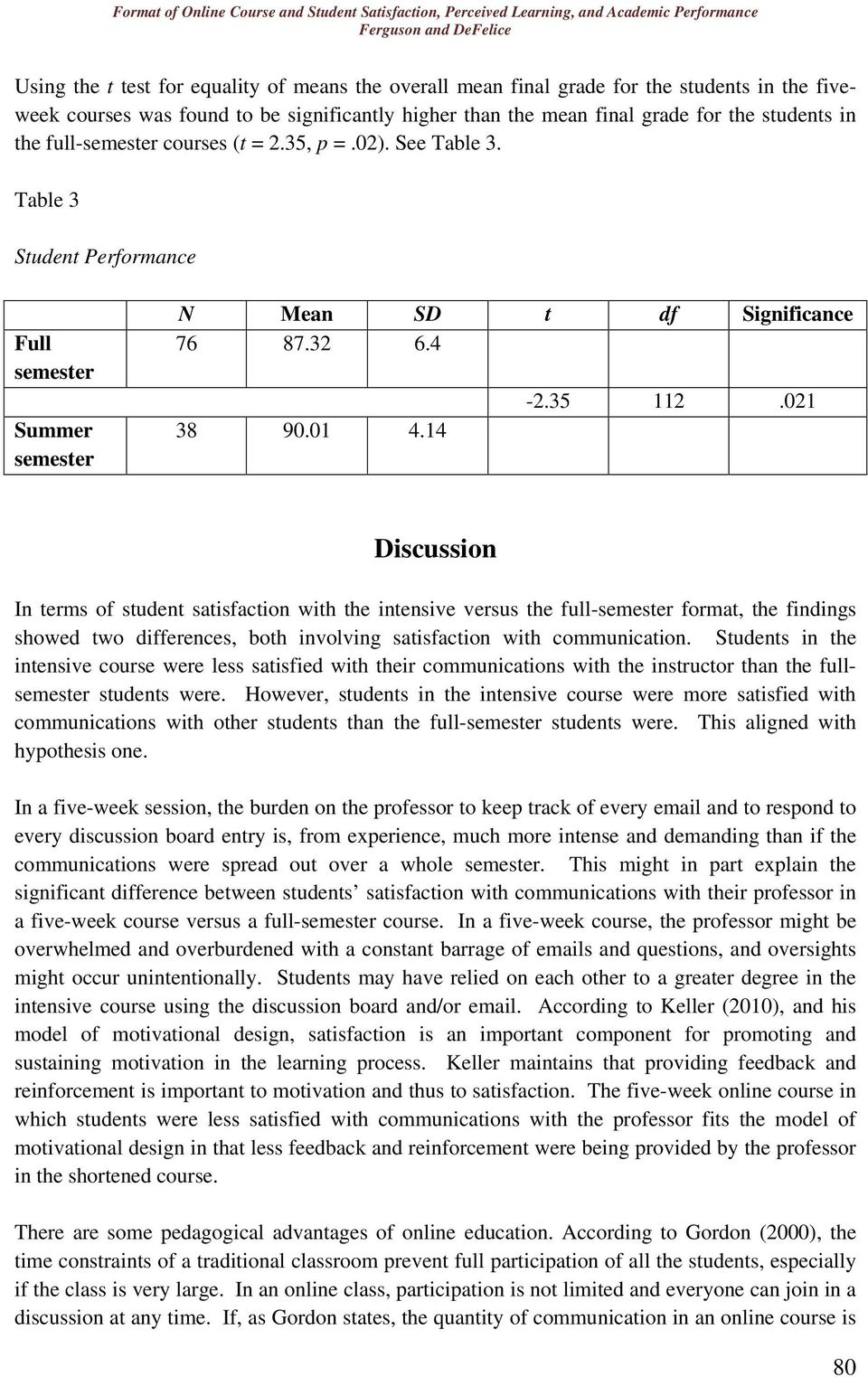 14 Discussion In terms of student satisfaction with the intensive versus the full-semester format, the findings showed two differences, both involving satisfaction with communication.