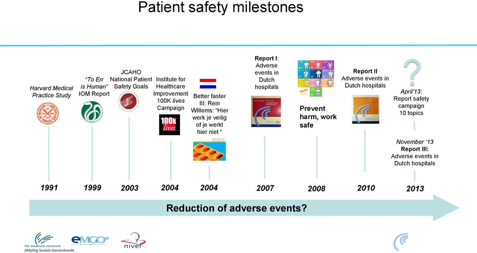 Adverse events in Dutch hospitals Prevent harm, work safe Report II Adverse events in Dutch hospitals?