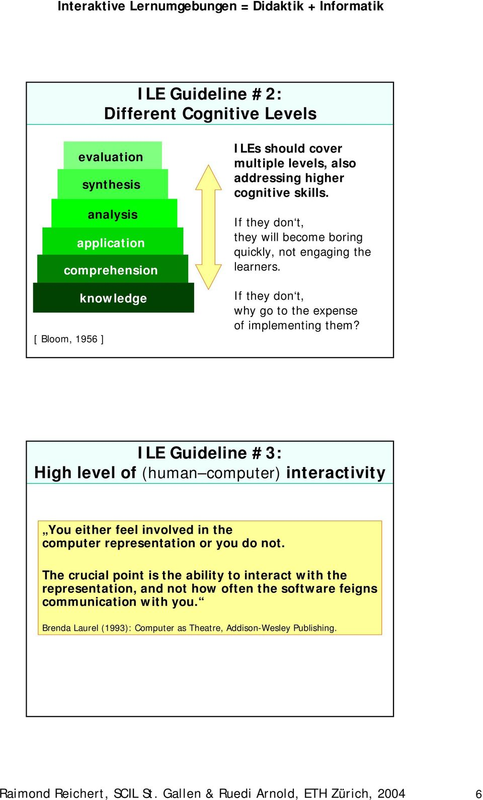 ILE Guideline #3: High level of (human computer) interactivity You either feel involved in the computer representation or you do not.