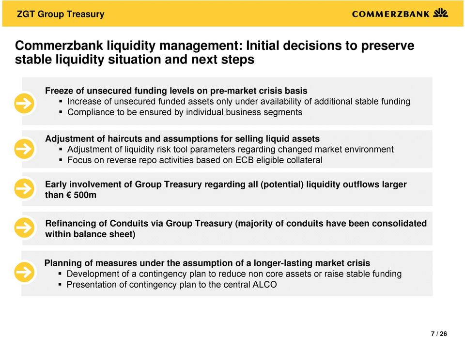 liquidity risk tool parameters regarding changed market environment Focus on reverse repo activities based on ECB eligible collateral Early involvement of Group Treasury regarding all (potential)