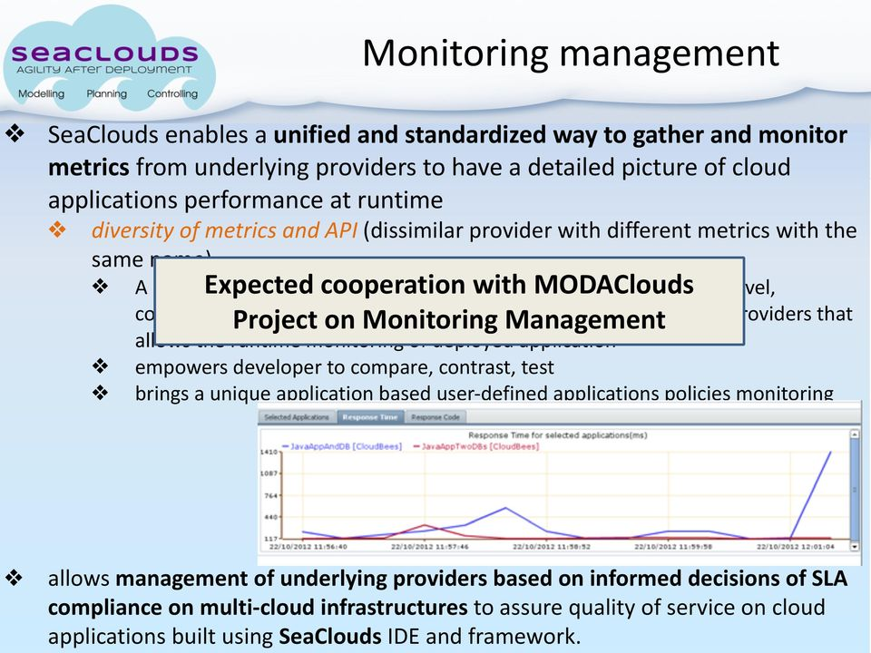 level, container level, Project app level, on Monitoring etc) based disparate Management underlying cloud providers that allows the runtime monitoring of deployed application empowers developer to