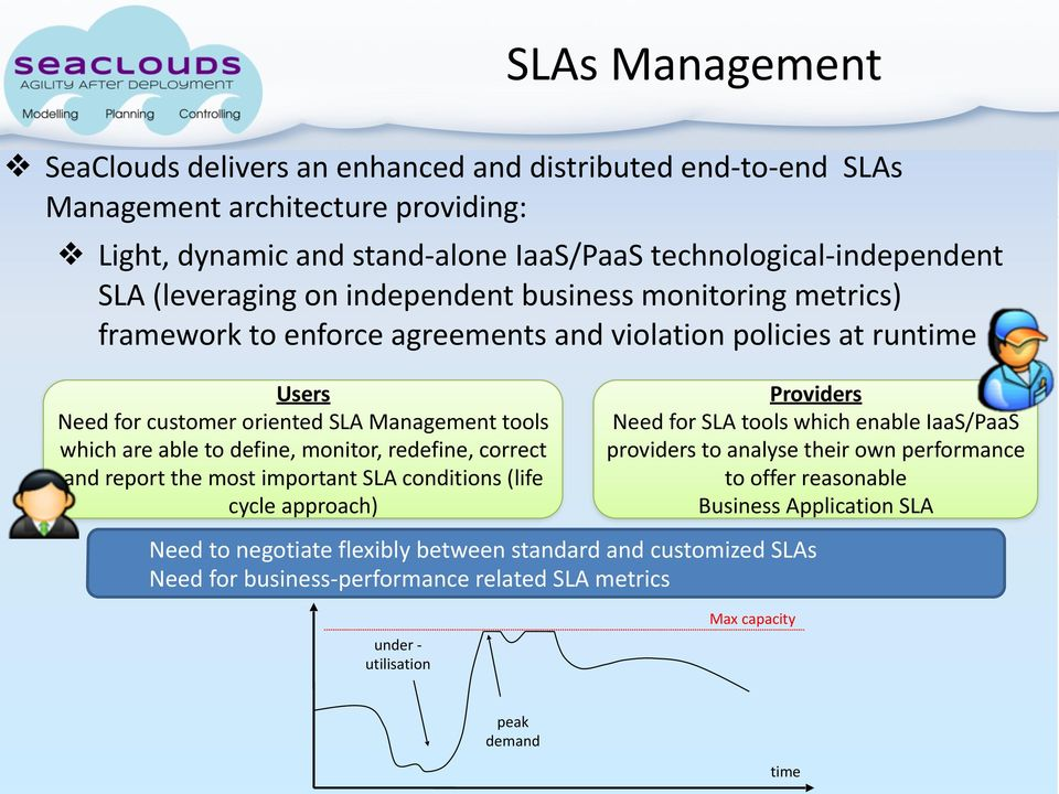 define, monitor, redefine, correct and report the most important SLA conditions (life cycle approach)!