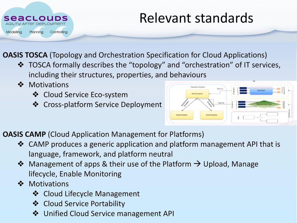 ! OASIS CAMP (Cloud Application Management for Platforms) CAMP produces a generic application and platform management API that is language, framework, and platform