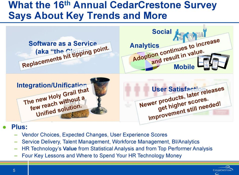 User Satisfaction Newer products, later releases get higher scores. Improvement still needed!