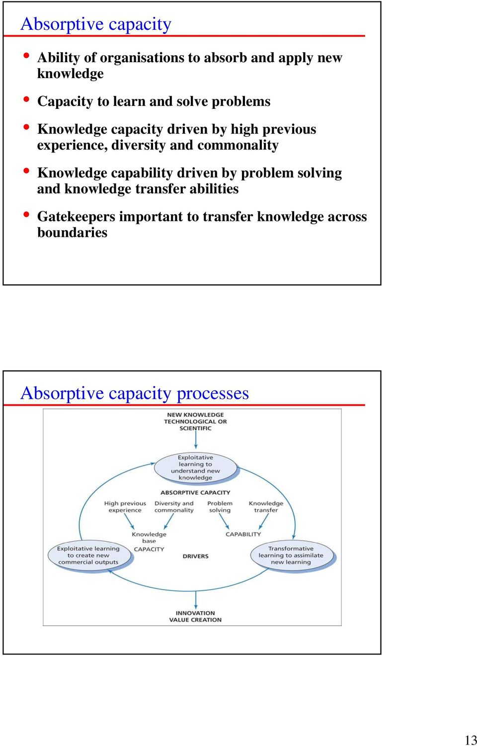 and commonality Knowledge capability driven by problem solving and knowledge transfer