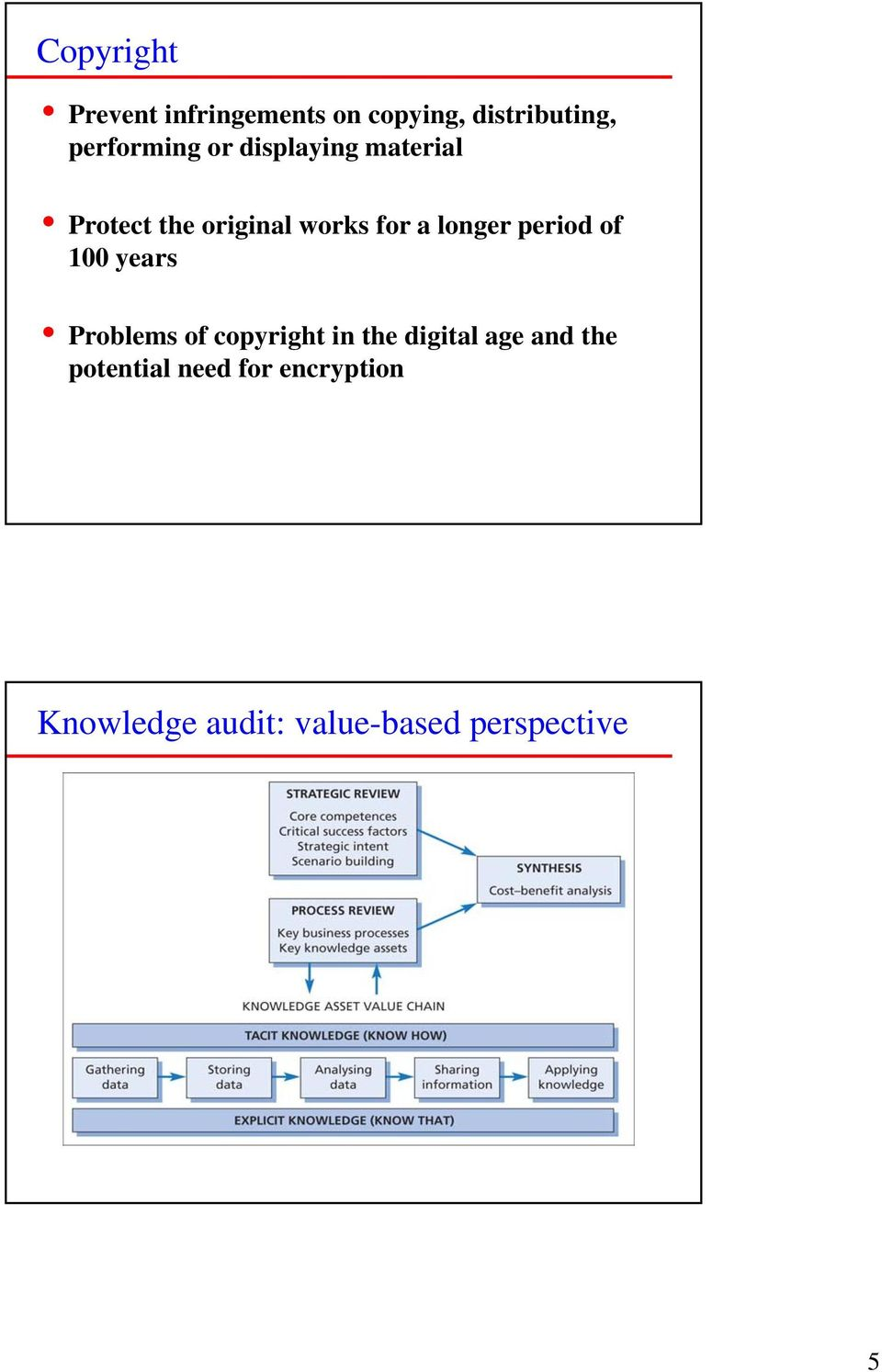 period of 100 years Problems of copyright in the digital age and the