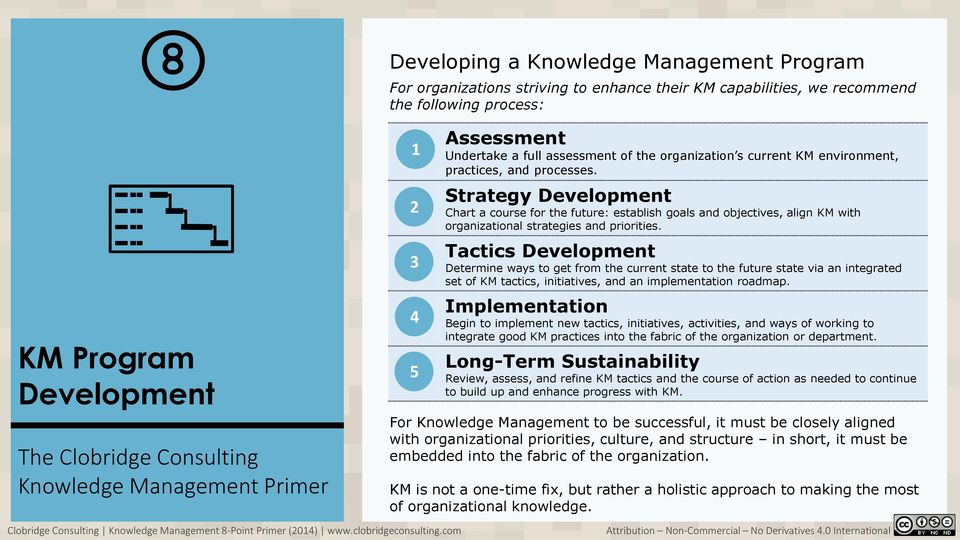 Strategy Development Chart a course for the future: establish goals and objectives, align KM with organizational strategies and priorities.