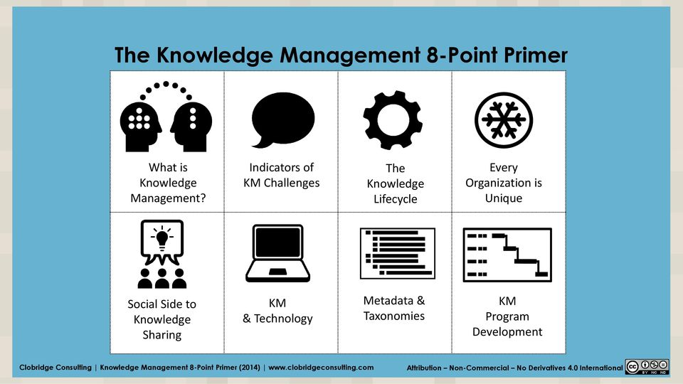 Indicators of KM Challenges The Knowledge Lifecycle Every