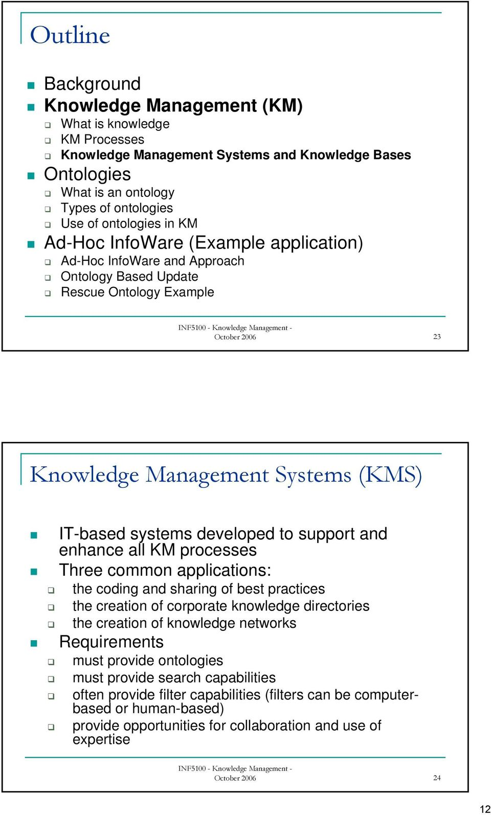 support and enhance all KM processes Three common applications: the coding and sharing of best practices the creation of corporate knowledge directories the creation of knowledge networks
