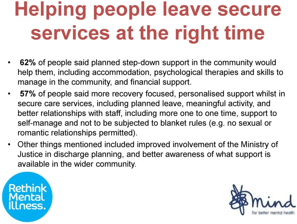 57% of people said more recovery focused, personalised support whilst in secure care services, including planned leave, meaningful activity, and better relationships with staff, including