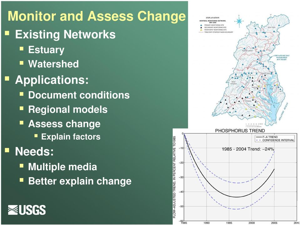 conditions Regional models Assess change