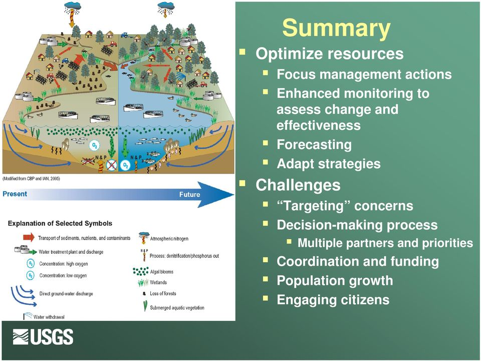 strategies Challenges Targeting concerns Decision-making process