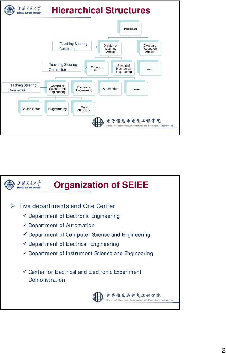 .. Course Group Programming Data Structure Organization of SEIEE Five departments and One Center Department of Electronic Engineering Department of Automation