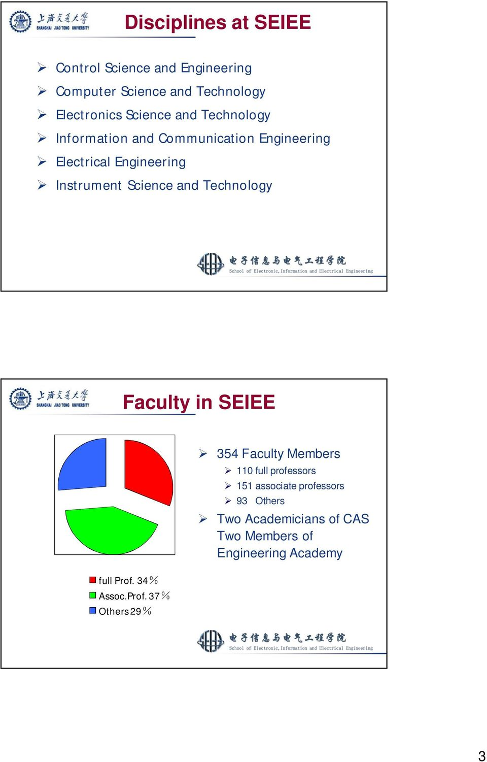 Science and Technology Faculty in SEIEE full Prof.