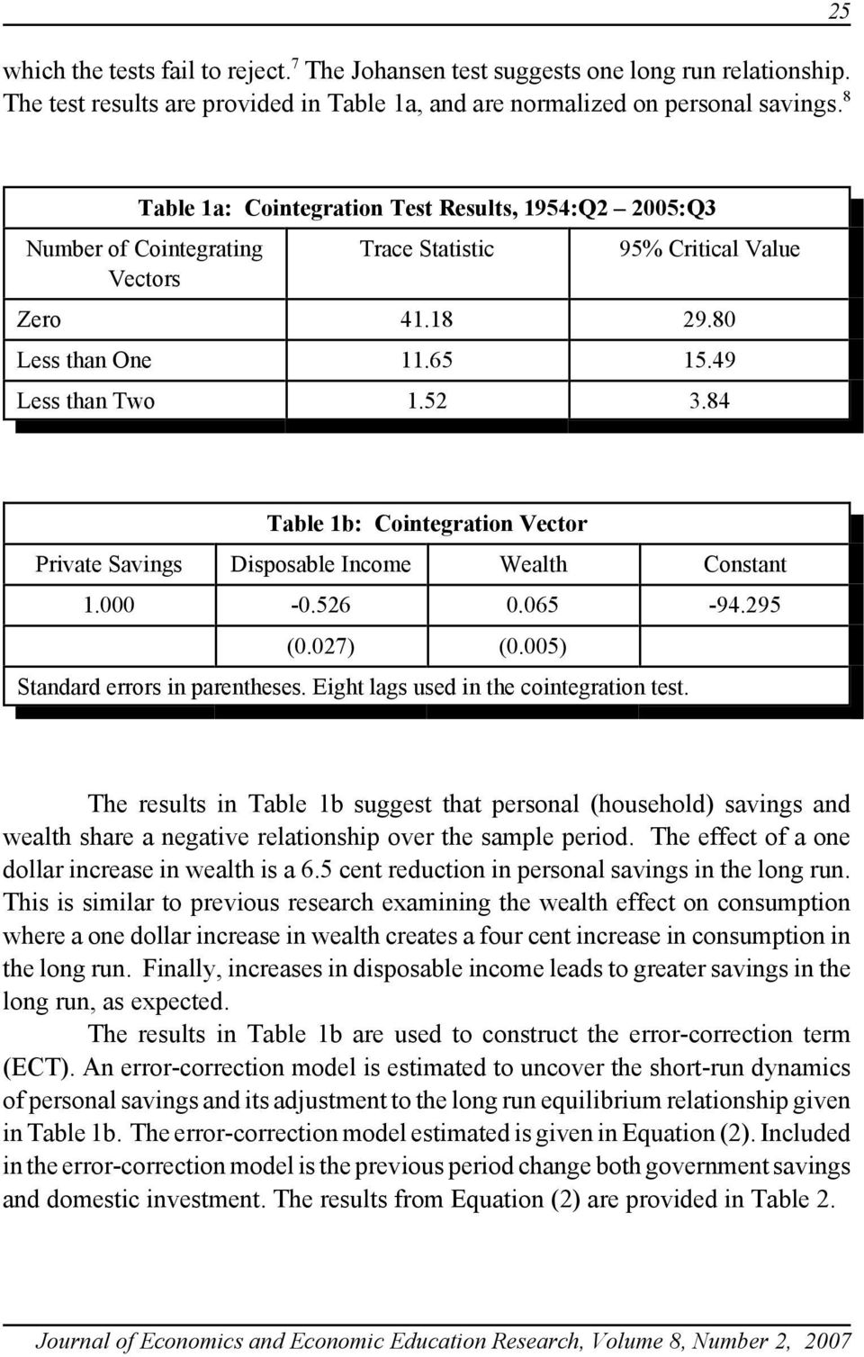 84 Table 1b: Cointegration Vector Private Savings Disposable Income Wealth Constant 1.000-0.526 0.065-94.295 (0.027) (0.005) Standard errors in parentheses. Eight lags used in the cointegration test.