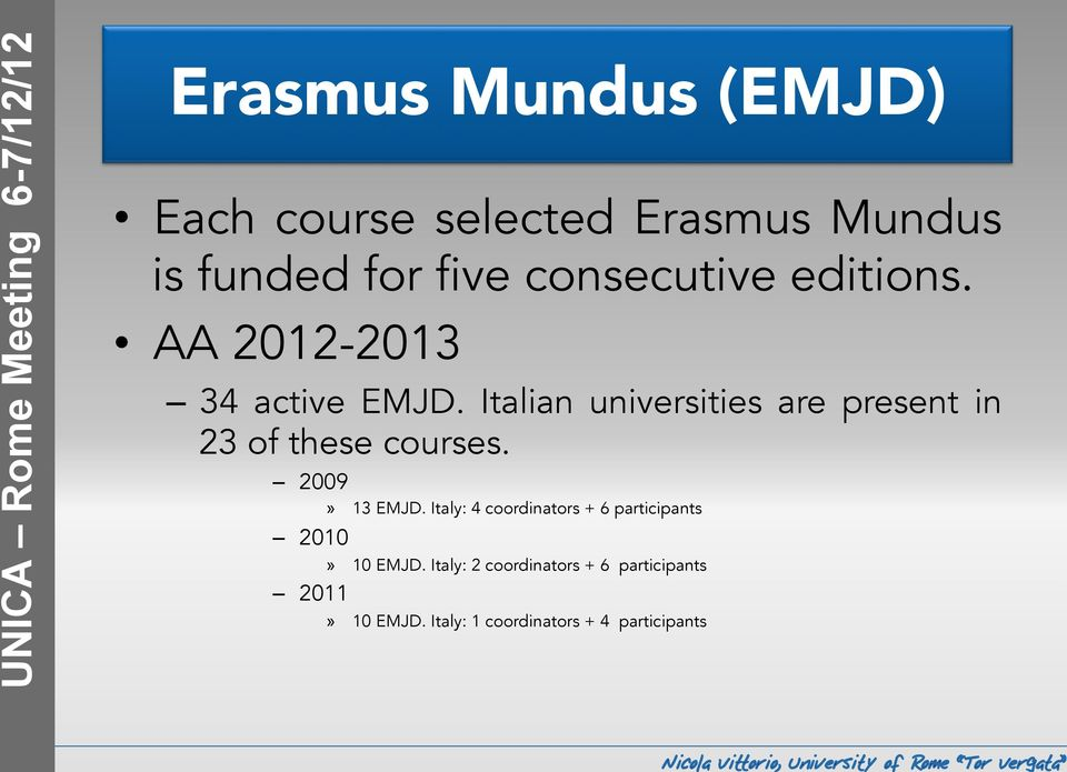 Italian universities are present in 23 of these courses. 2009» 13 EMJD.