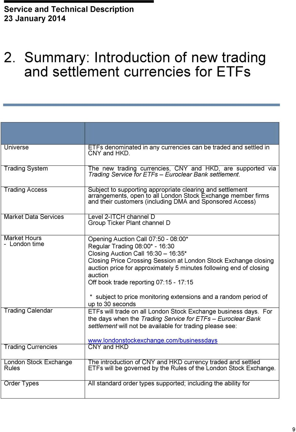 The new trading currencies, CNY and HKD, are supported via Trading Service for ETFs Euroclear Bank settlement.