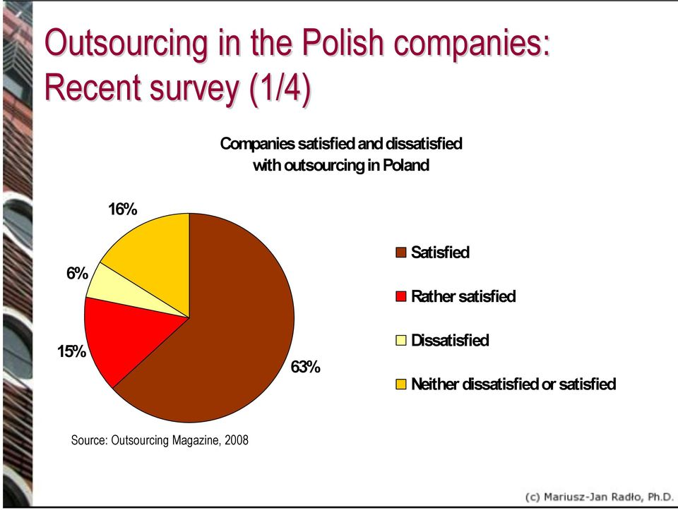 Poland 16% 6% Satisfied Rather satisfied 15% 63%