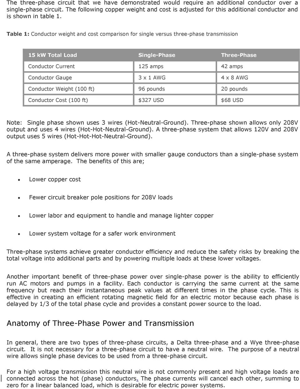 Table 1: Conductor weight and cost comparison for single versus three-phase transmission 1 Total Load Conductor Current Conductor Gauge Conductor Weight (100 ft) Conductor Cost (100 ft) Single-hase