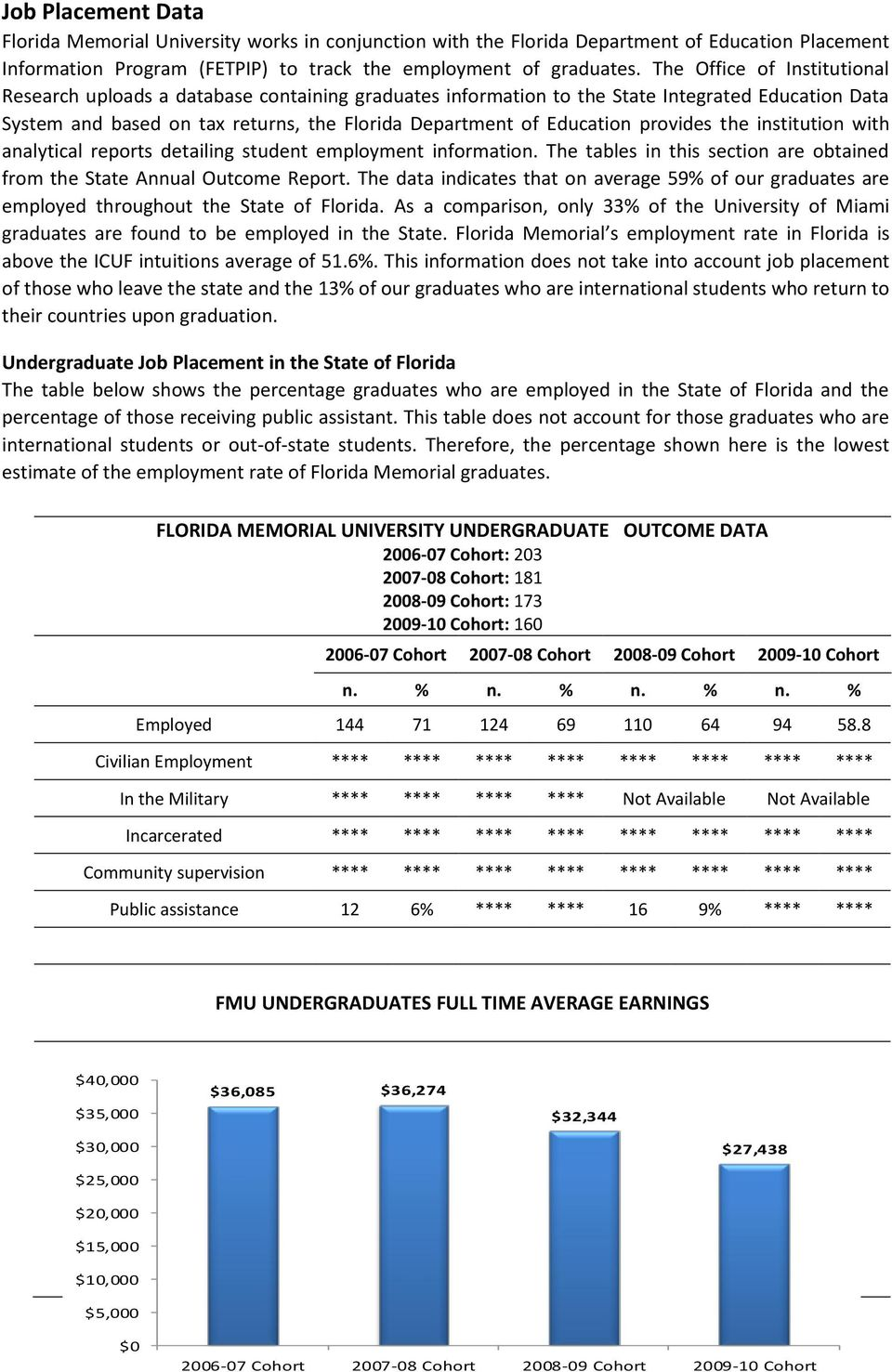 provides the institution with analytical reports detailing student employment information. The tables in this section are obtained from the State Annual Outcome Report.
