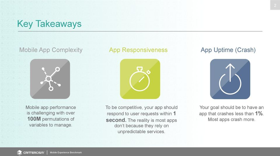 To be competitive, your app should respond to user requests within 1 second.