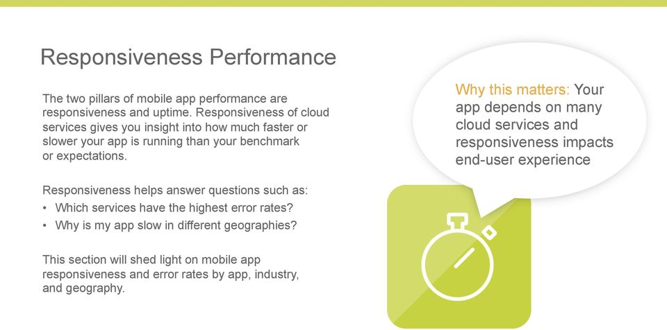 Why this matters: Your app depends on many cloud services and responsiveness impacts end-user experience Responsiveness helps answer questions such