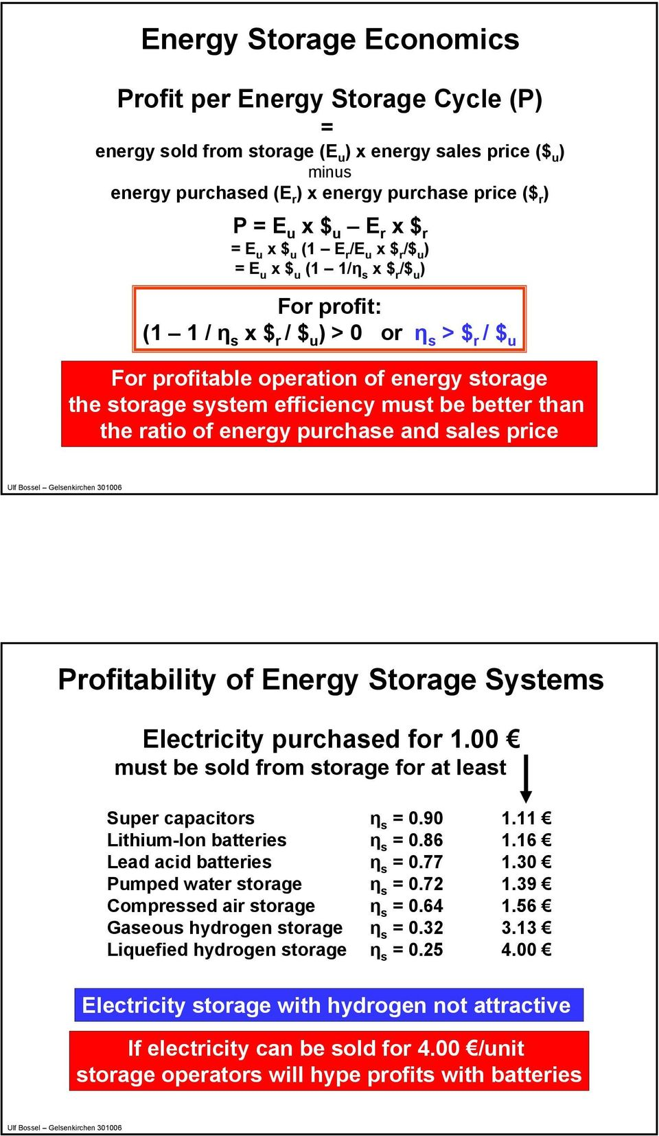 system efficiency must be better than the ratio of energy purchase and sales price Profitability of Energy Storage Systems Electricity purchased for 1.