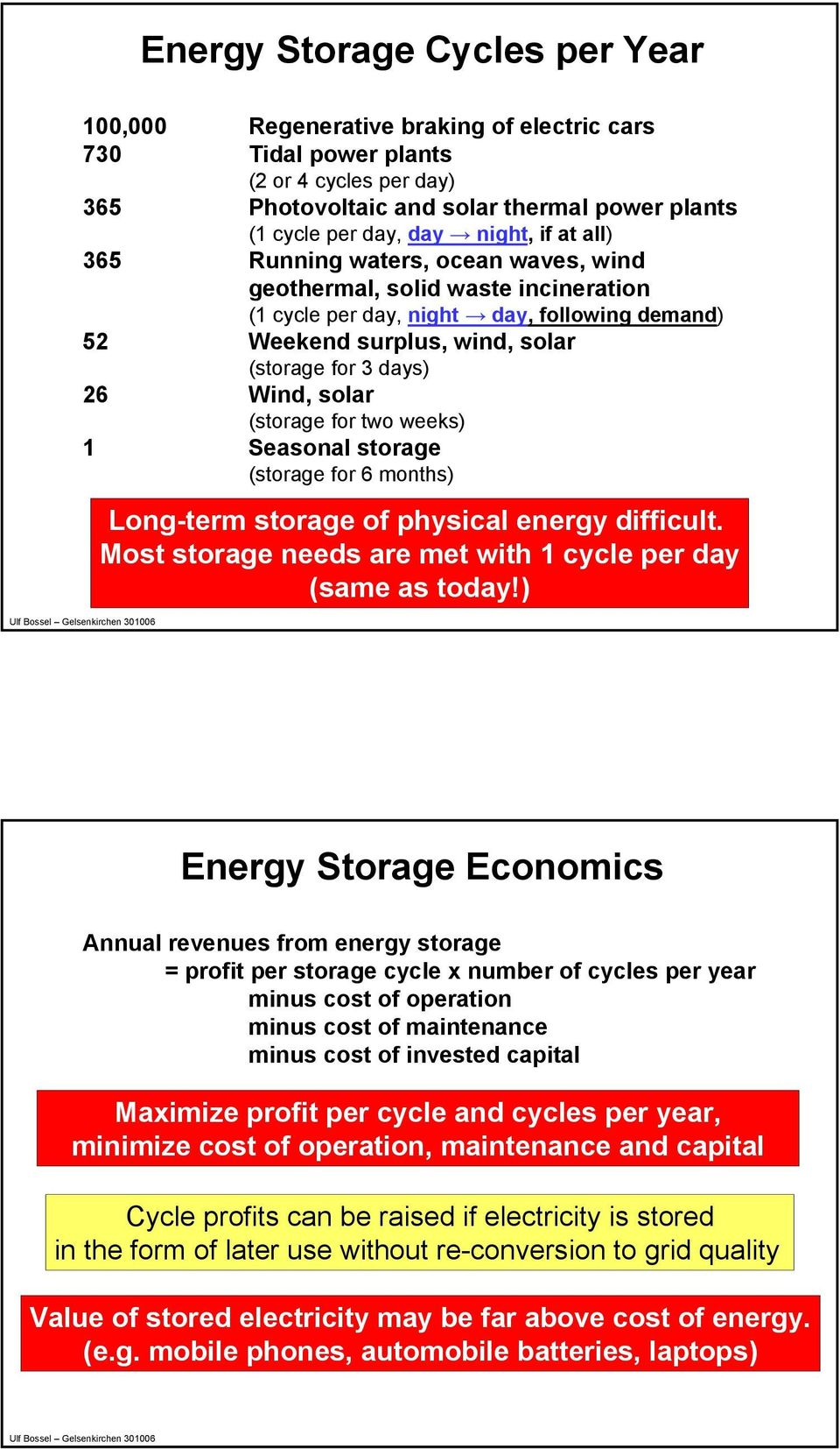 Wind, solar (storage for two weeks) 1 Seasonal storage (storage for 6 months) Long-term storage of physical energy difficult. Most storage needs are met with 1 cycle per day (same as today!