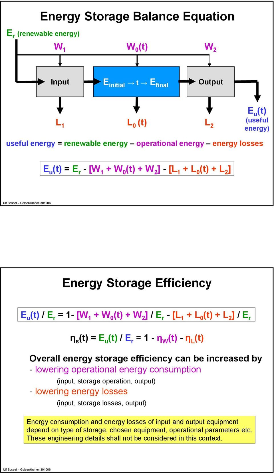 W (t) - η L (t) Overall energy storage efficiency can be increased by - lowering operational energy consumption (input, storage operation, output) - lowering energy losses (input, storage losses,