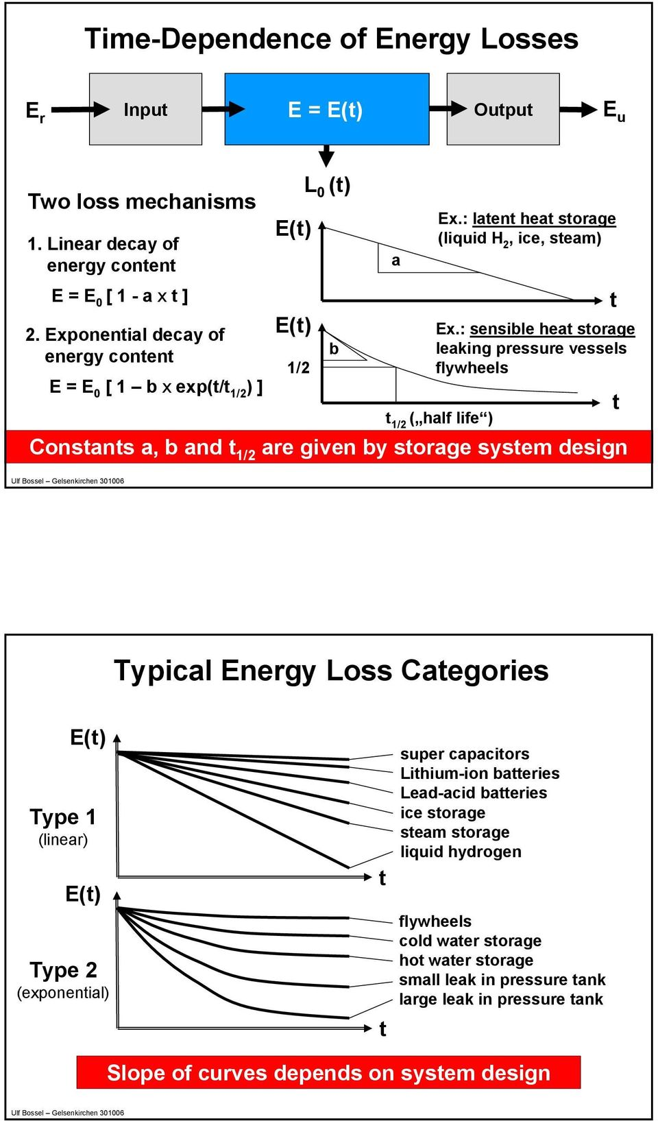 : sensible heat storage leaking pressure vessels flywheels t 1/2 ( half life ) Constants a, b and t 1/2 are given by storage system design b t t Typical Energy Loss Categories E(t) Type