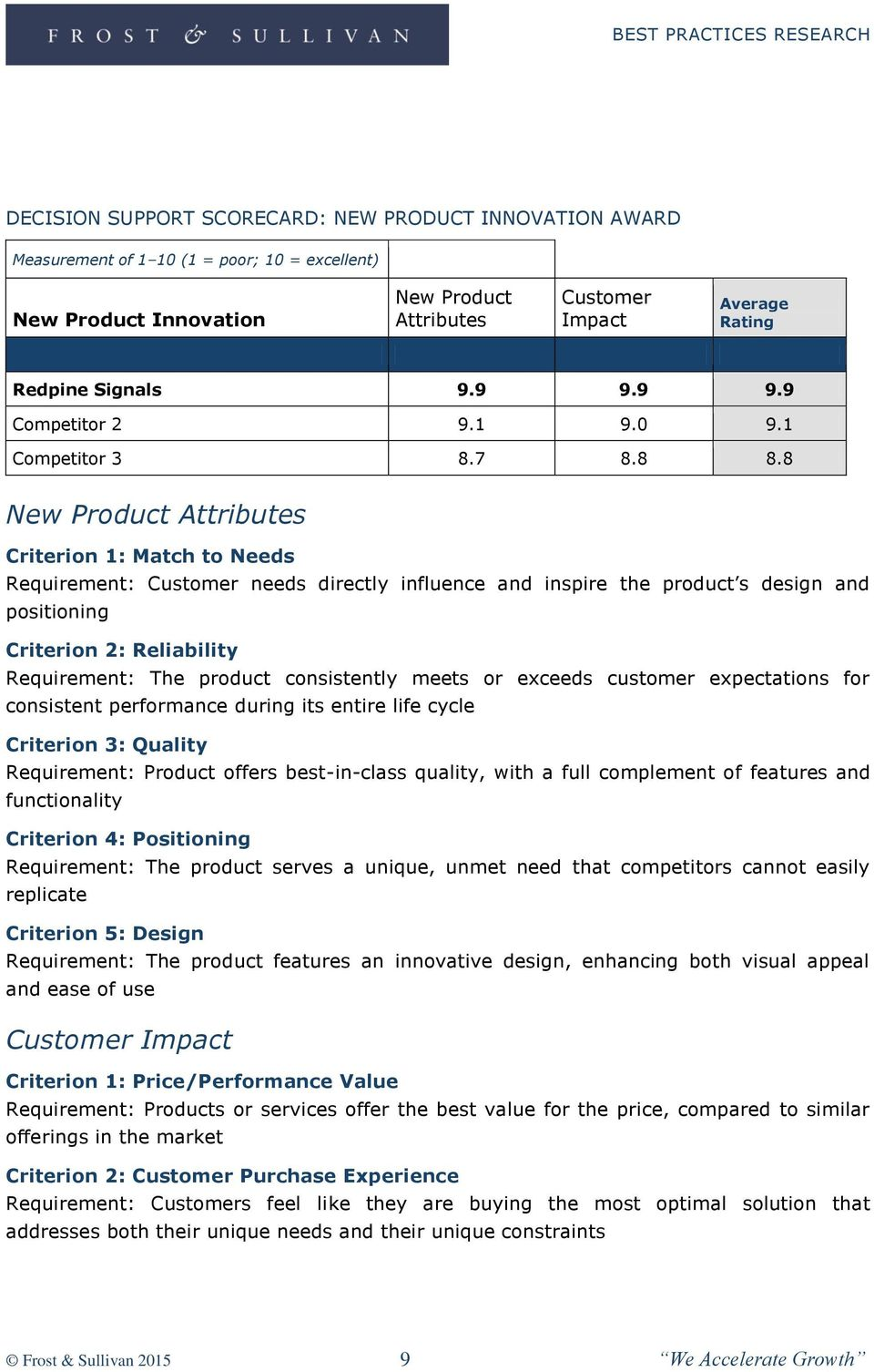 8 New Product Attributes Criterion 1: Match to Needs Requirement: Customer needs directly influence and inspire the product s design and positioning Criterion 2: Reliability Requirement: The product