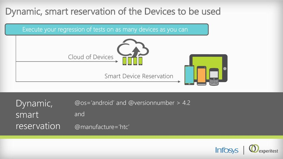 of Devices Smart Device Reservation Dynamic, smart