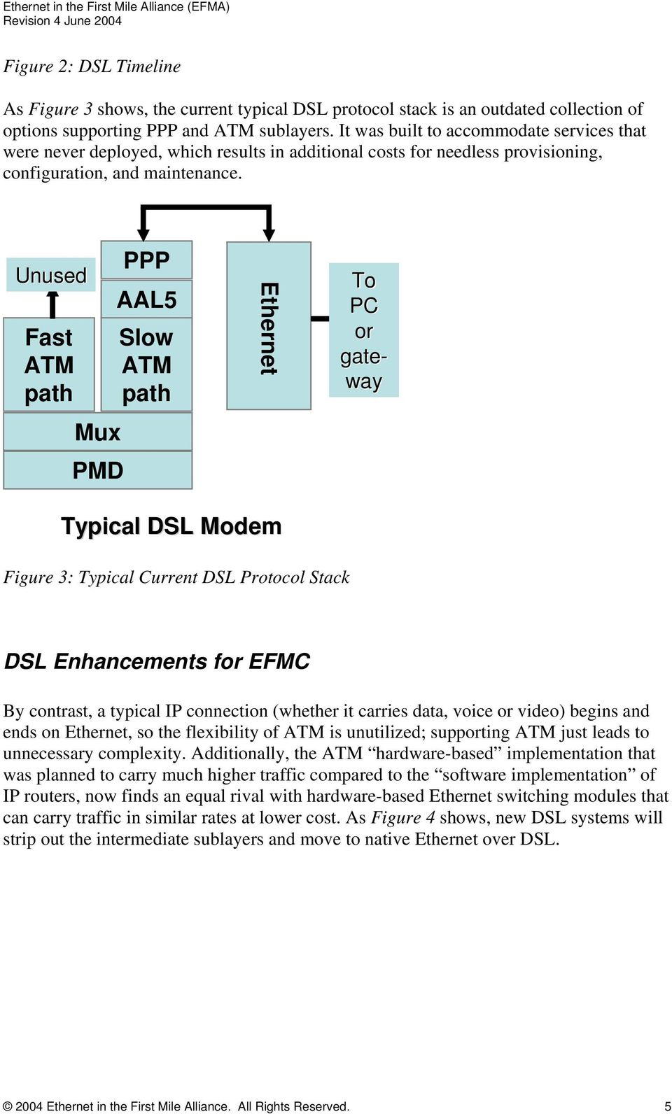 PPP Unused AAL5 Fast Slow ATM ATM path path Mux PMD Ethernet To PC or gate- way Typical DSL Modem Figure 3: Typical Current DSL Protocol Stack DSL Enhancements for EFMC By contrast, a typical IP