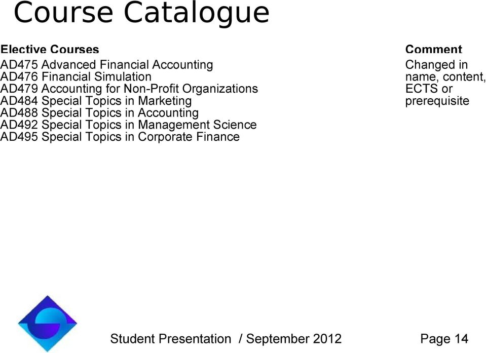 Topics in Accounting AD492 Special Topics in Management Science AD495 Special Topics in Corporate