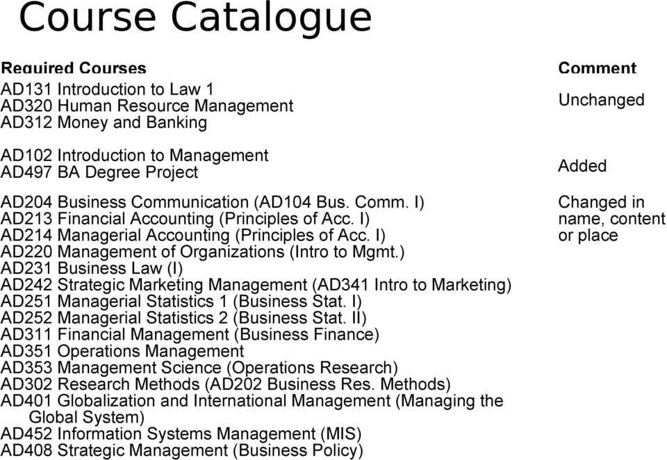 I) or place AD220 Management of Organizations (Intro to Mgmt.) AD231 Business Law (I) AD242 Strategic Marketing Management (AD341 Intro to Marketing) AD251 Managerial Statistics 1 (Business Stat.