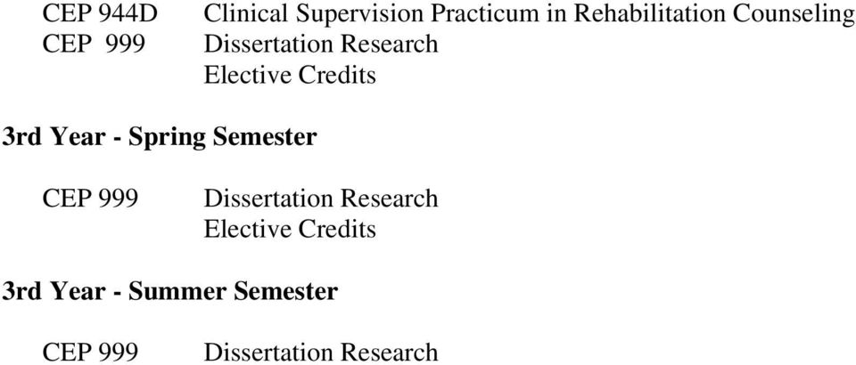 Elective Credits 3rd Year - Spring