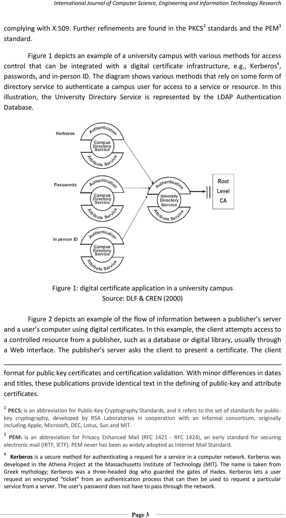 The diagram shows various methods that rely on some form of directory service to authenticate a campus user for access to a service or resource.