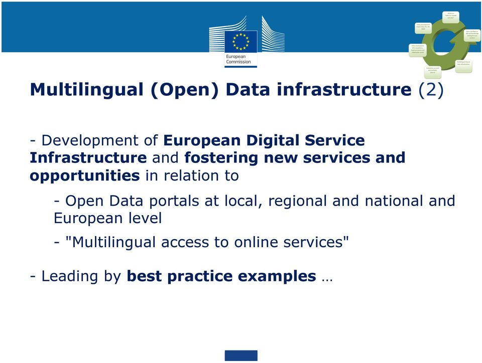 relation to - Open Data portals at local, regional and national and European