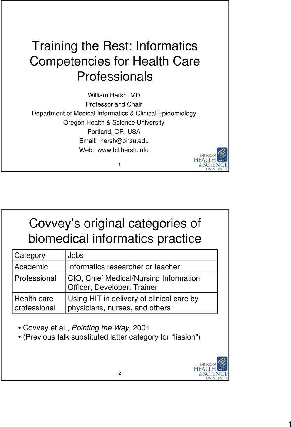 info 1 Covvey s original categories of biomedical informatics practice Category Academic Professional Health care professional Jobs Informatics researcher or teacher